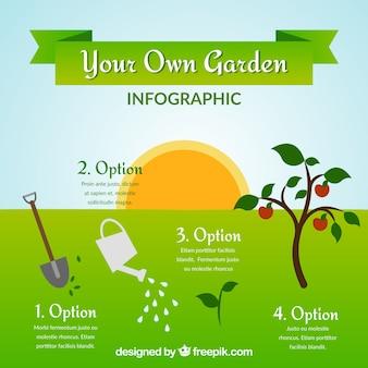 Jardín infografía