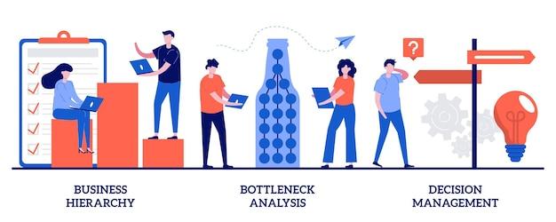 Jerarquía empresarial, análisis de cuellos de botella, gestión de decisiones. conjunto de sistema de gestión