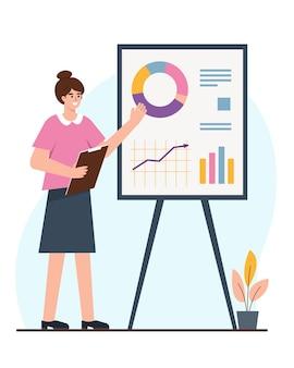 Joven empresaria o estudiante junto al rotafolio con gráfico y tabla.