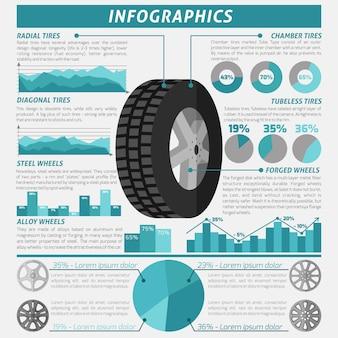 Juego de infografía de neumáticos
