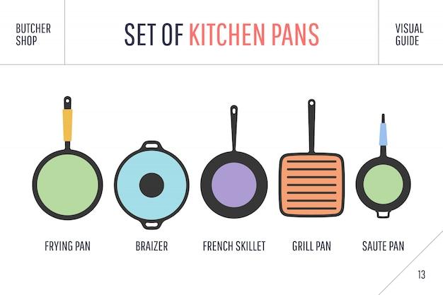 Juego de sartenes de cocina. póster de utensilios de cocina: sartenes, parrilla, olla