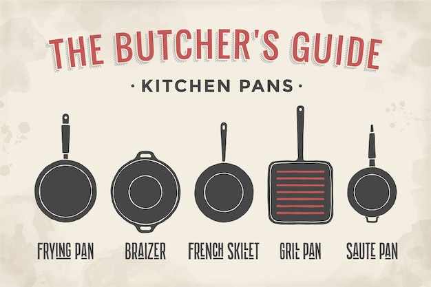 Juego de sartenes de cocina. utensilios de cocina con póster - sartenes, parrilla, olla