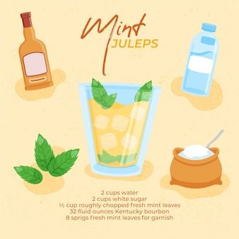 Juleps de menta deliciosa receta de cóctel fresco