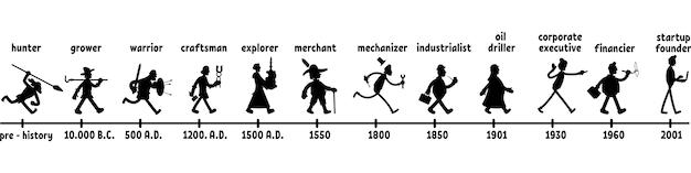 Kit de ilustraciones de silueta negra de hombre historia