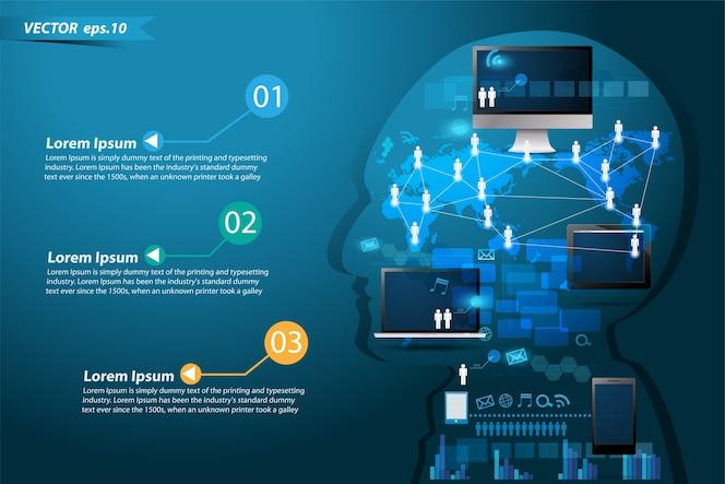 La idea del concepto del diagrama del proceso de la red del negocio de la tecnología hace en hombre