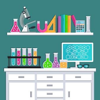 Laboratorio de ciencias de diseño plano