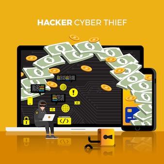 Ladrón cibernético de la actividad del pirata informático plano del concepto de diseño en el dispositivo de internet.