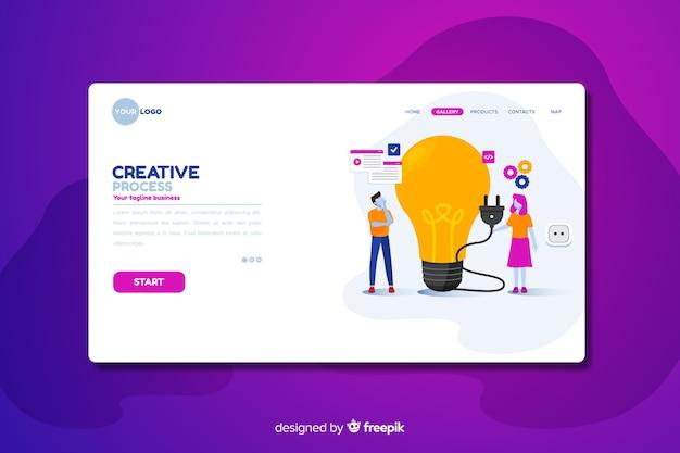 Landing page proceso creativo