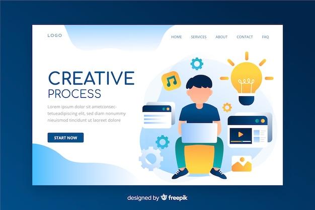 Landing page de proceso creativo