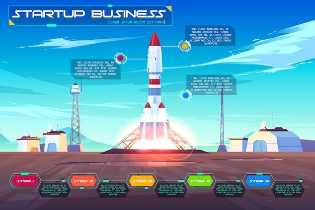 Lanzamiento de la bandera de dibujos animados de inicio de negocios.