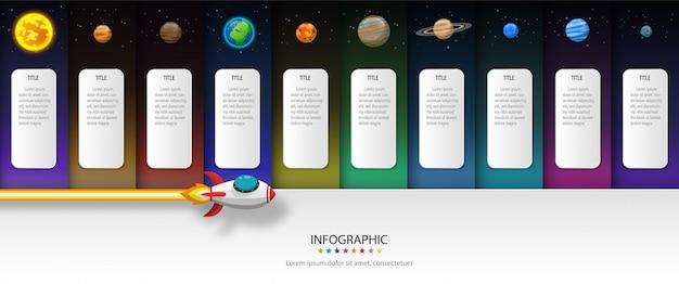Lanzamiento del cohete al sol con etiqueta y planeta. plantilla de infografía y concepto de corte de papel de vectores.