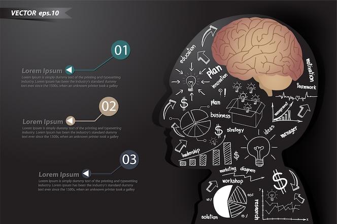 Las cartas y los gráficos de los elementos que dibujan el plan de la estrategia comercial hacen en hombre piensan con el cerebro