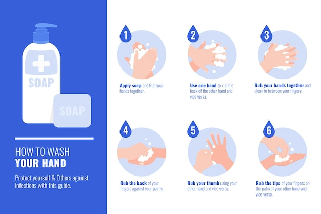 Lava tus manos pasos