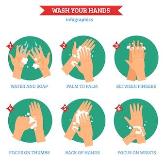 Lavado de manos planas iconos conjunto