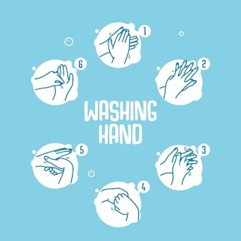 Lavado vector infográfico de la mano