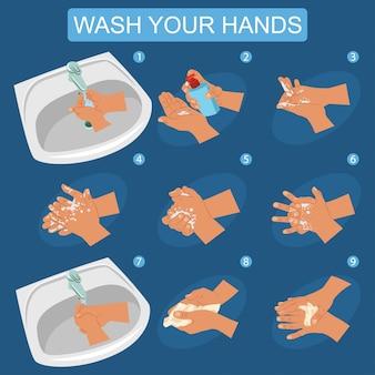 Lavar las manos infografías de higiene humana aisladas.
