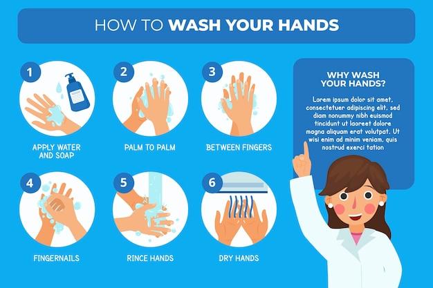 Lavarse las manos adecuadamente infografía con agua y jabón.