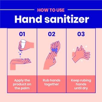 Lavarse las manos adecuadamente infografía