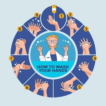 Lavarse las manos para el cuidado personal diario con el médico.