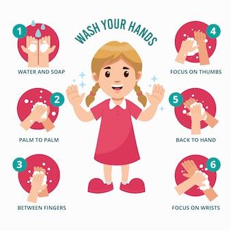 Lavarse las manos para el cuidado personal diario con una niña