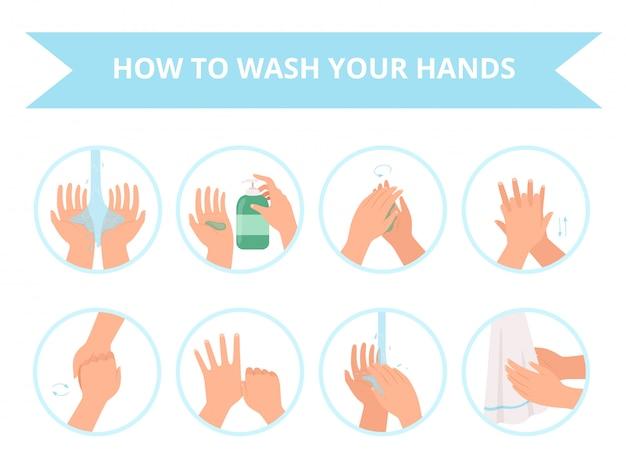 Lavarse las manos. niños higiene diaria baño lavado sanitario conjunto de dibujos animados