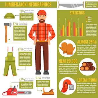 Leñador y herramientas de trabajo infografías