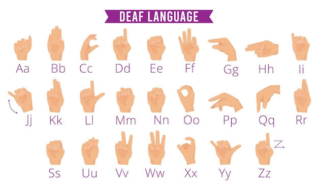 Lenguaje de manos sordas. manos de gesto de persona discapacitada sosteniendo el alfabeto vectorial de las palmas de los dedos señaladores para personas sordas. ilustración gesto mano hablar lenguaje, señal abc no verbal