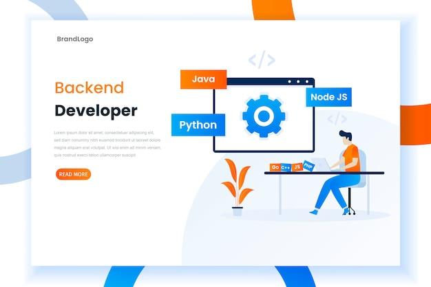 Lenguajes de programación de desarrollo backend