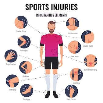 Lesiones deportivas comunes tabla de elementos infográficos redondos planos con contusión de la cabeza, hematoma del hombro, fractura del dedo