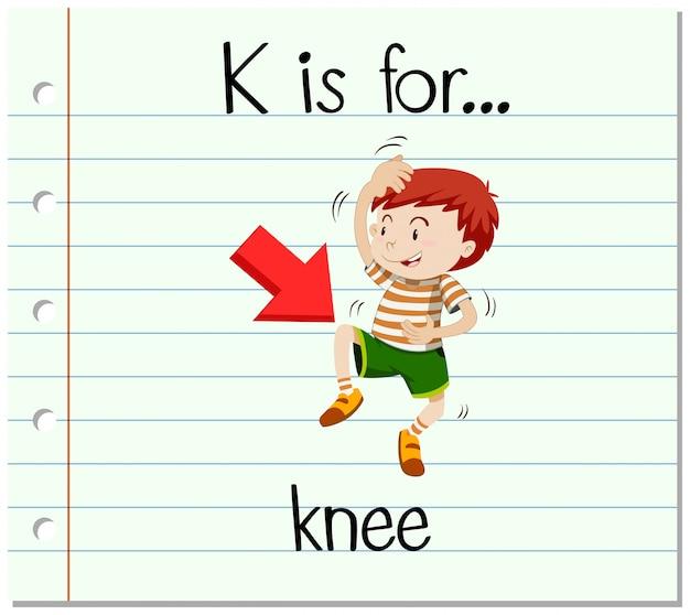 La letra k de la flashcard es para rodilla