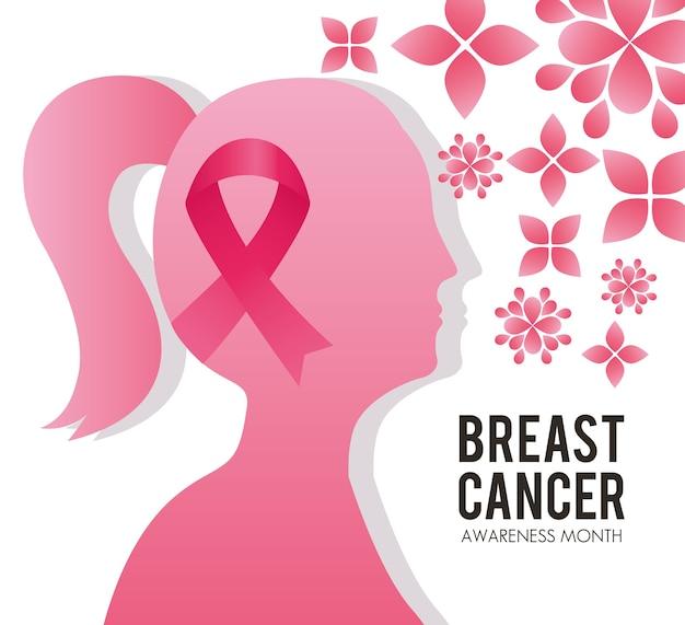 Letras de campaña de cáncer de mama con cinta rosa en silueta de mujer cabeza