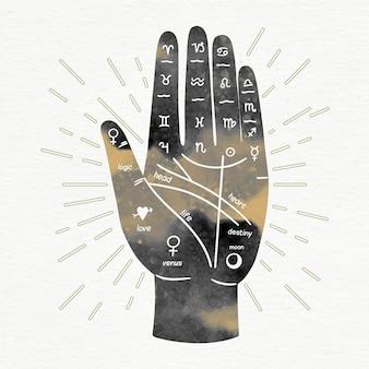 Leyendo el futuro concepto de quiromancia