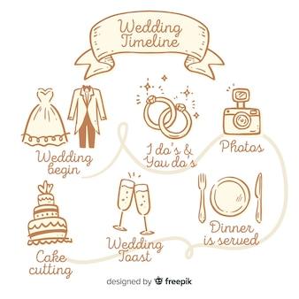 Linda línea de tiempo de boda dibujada a mano