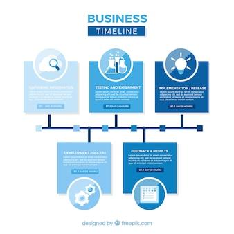 Línea de tiempo de negocios colorida con diseño plano