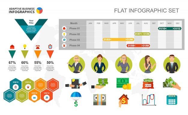 Línea de tiempo financiera y plantilla de gráfico de porcentaje