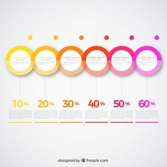 Línea temporal colorida con círculos modernos