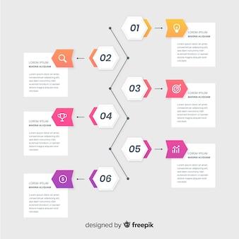 Línea temporal infografía colorida diseño plano