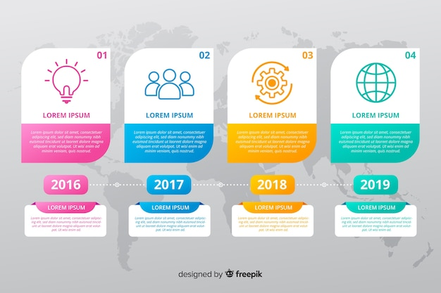 Línea temporal infografía diseño plano colorido
