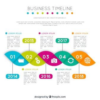 Línea temporal de negocios colorida con diseño plano