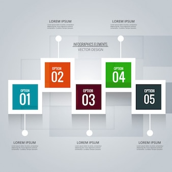 Línea de tiempo con 5 pasos