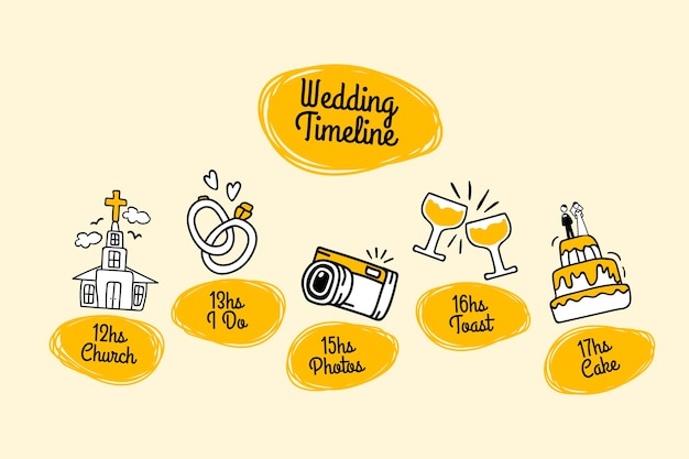 Línea de tiempo de boda dibujada a mano con imágenes prediseñadas