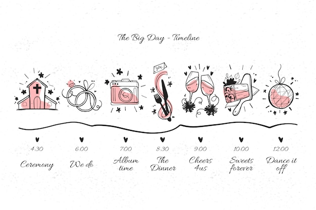 Línea de tiempo de boda dibujada a mano en rosa