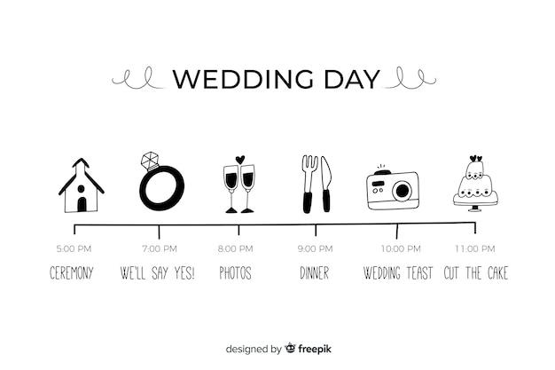 Línea de tiempo de boda dibujada a mano