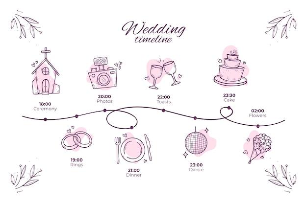 Línea de tiempo de boda de estilo de dibujos animados dibujados a mano
