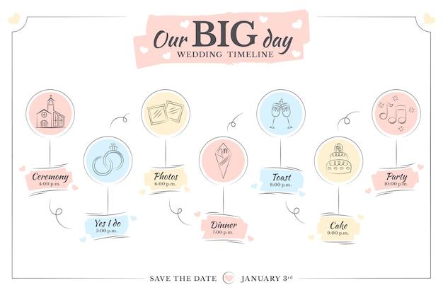 Línea de tiempo de boda plantilla dibujada a mano