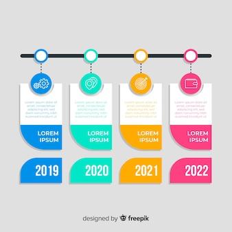 Línea de tiempo colorida infografía diseño plano