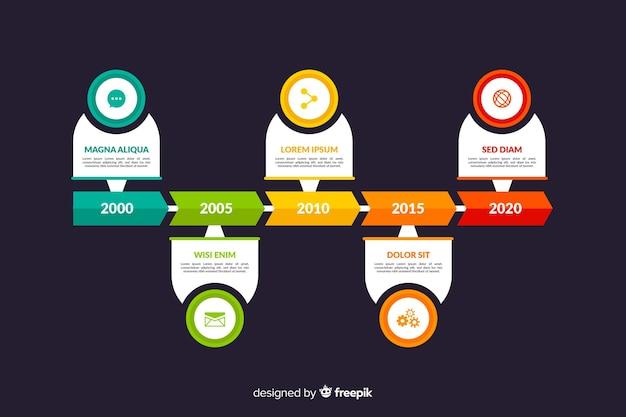 Línea de tiempo colorida infografía plantilla estilo plano