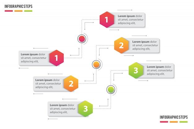 Línea de tiempo colorida infografía con sala de estar de 3 pasos