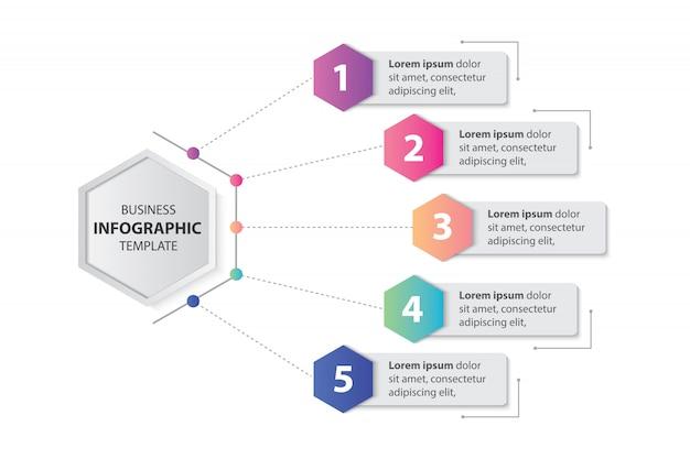 Línea de tiempo colorida infografía con sala de estar de 5 pasos