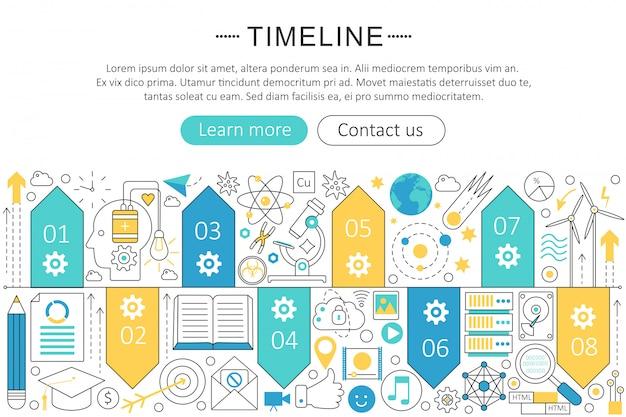 Línea de tiempo concepto de línea plana